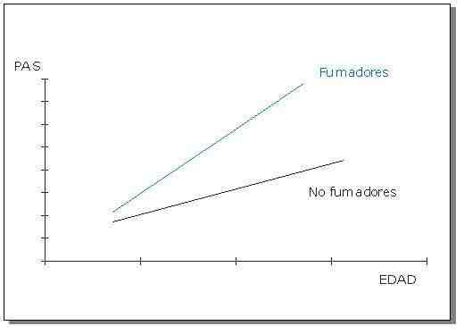 analisis estratificado epidemiologia de la diabetes